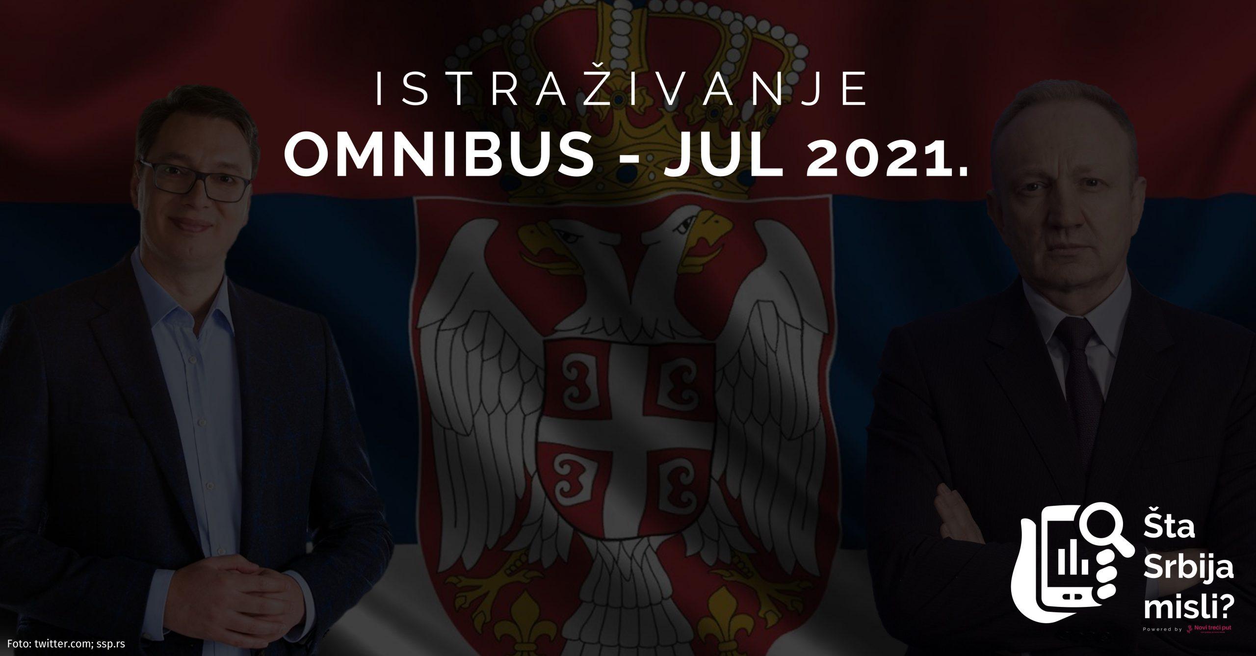 Omnibus - jul 2021.